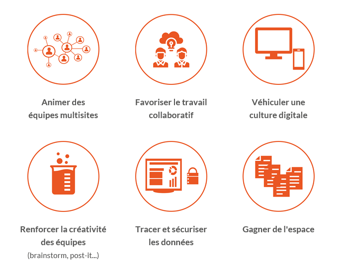 6 bonnes raisons d'adopter le Management Visuel Digital !