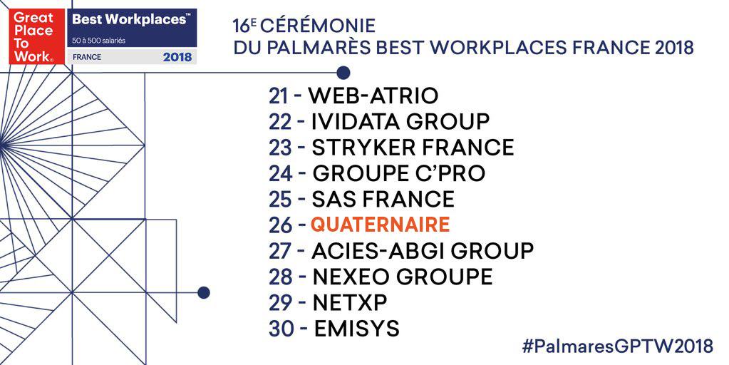 Quaternaire labellisé Great Place To Work Soirée